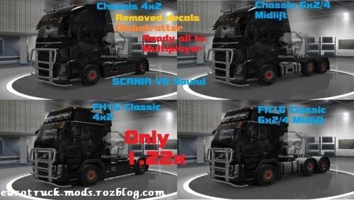 دانلود مد شاسی های جدید برای کامیون ولوو در یورو تراک