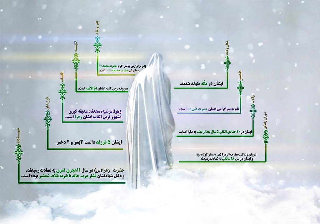 اینفوگرافیک - حضرت زهرا (س) در یک نگاه