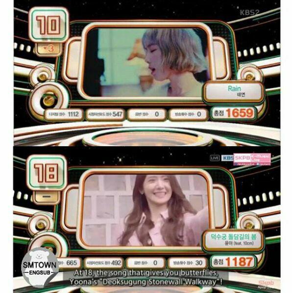 ته یون درموزیک بانک برای موزیک ویدیو Rain مقام 10رو کسب کرد و همینطور یونا برای موزیک ویدیو deoksugung stonewall