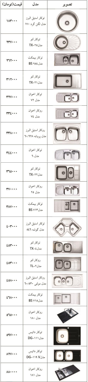 قیمت انواع مدل سینک ظرفشوی