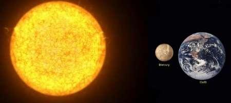 طولانیترین گذر عطارد از مقابل خورشید