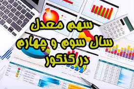 آخرین وضعیت تاثیر معدل و رای مجلس (19 اردیبهشت) طرح اصلاحیه مجلس