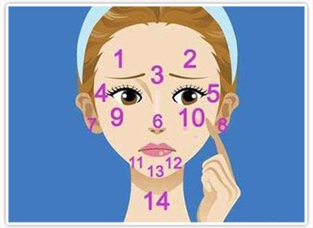 تشخیص 14 نوع بیماری از صورت