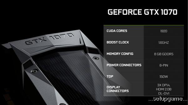 مشخصات، قیمت و زمان عرضه کارت گرافیک GeForce GTX 1070 انویدیا