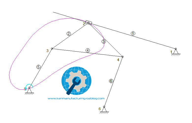پروژه دینامیک ماشین تحلیل سینماتیکی مکانیزم شش میله ای