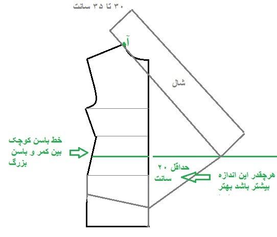 http://rozup.ir/view/1678625/amozesh%20manto%20shaldar%202016-42%20(2).jpg