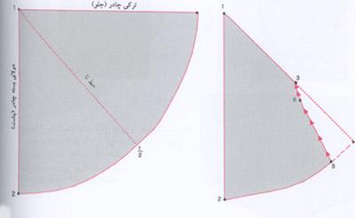 http://rozup.ir/view/1684356/amozesh%20dokht%20chador%20daneshjoee%2059%20(1).jpg