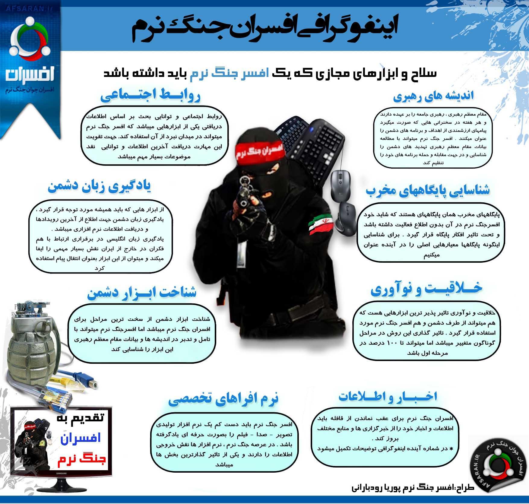اینفوگرافیک - سرباز سایبری