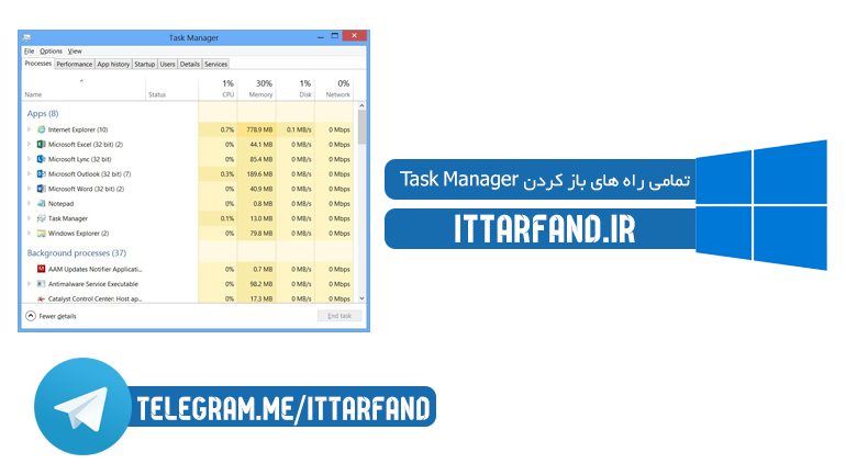 تمامی راه های باز کردن Task Manager