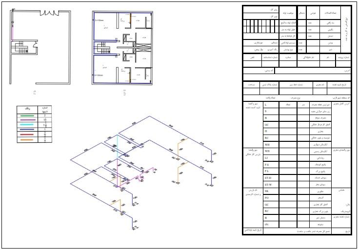 پروژه گازرسانی: طراحی سیستم گازرسانی به یک خانه دو طبقه با رعایت تمامی اصول فنی و ساختمانی به کمک ات