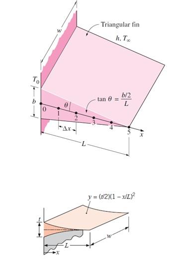 پروژه انتقال حرارت: بررسی عددی انتقال حرارت در فین با روش حجم محدود و نرم افزار متلب