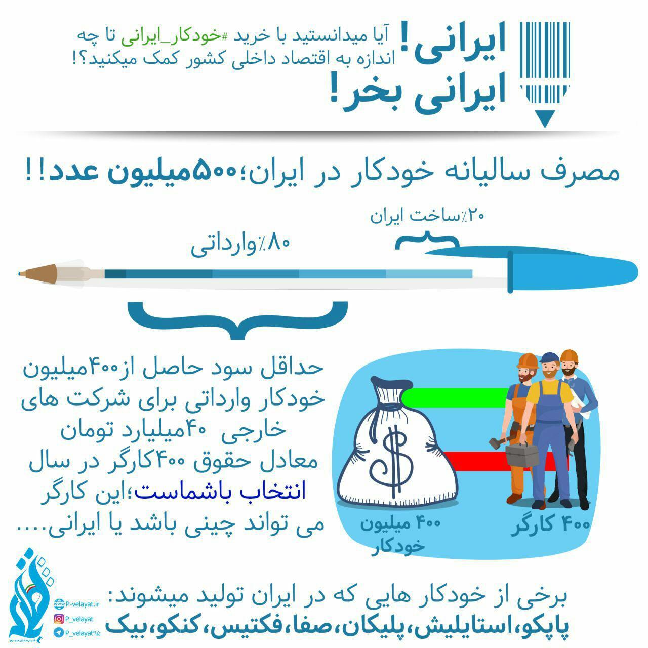 ایرانی؛ایرانی بخر!