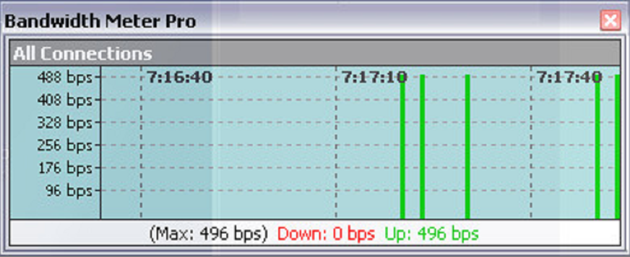 دانلود برنامه Bandwidth Monitor Pro v3.4 build 757