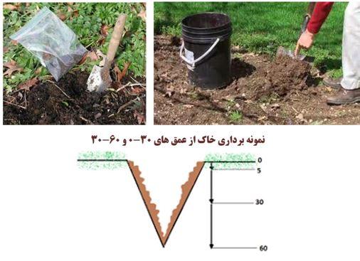 نمونه برداری و تجزیه خاک باغات میوه