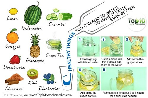 10Healthy Things You Can Add to Water to Make It Taste Even Better(ترجمه)