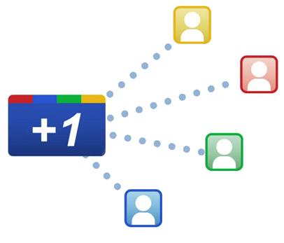 کد امتیاز دهی گوگل پلاس