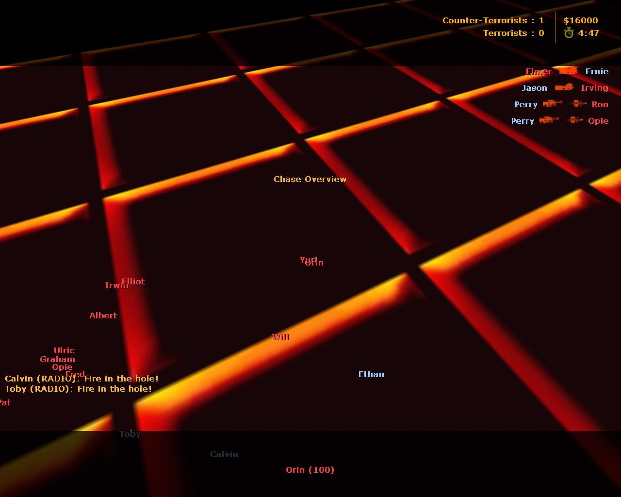 دانلود رد مپ Red Map Overview Tiles برای کانتر