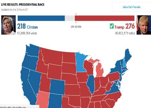 رئیس جمهور جدید آمریکا را بیشتر بشناسید
