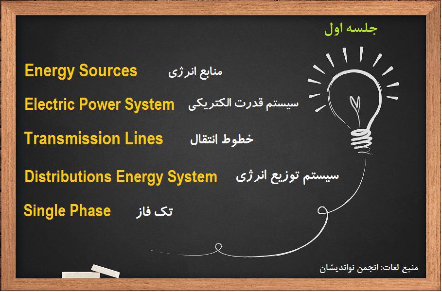 آموزش لغات انگلیسی برق و اتوماسیون جلسه اول
