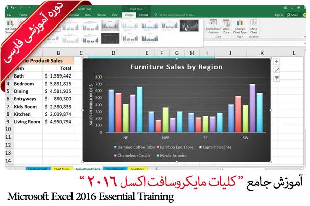 آموزش اکسل 2016 - Microsoft Excel 2016