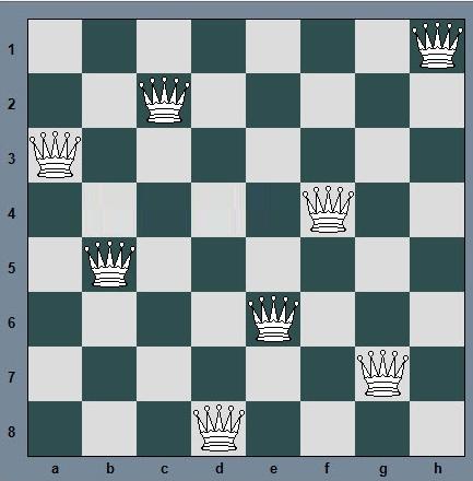 هشت وزیر در شطرنج