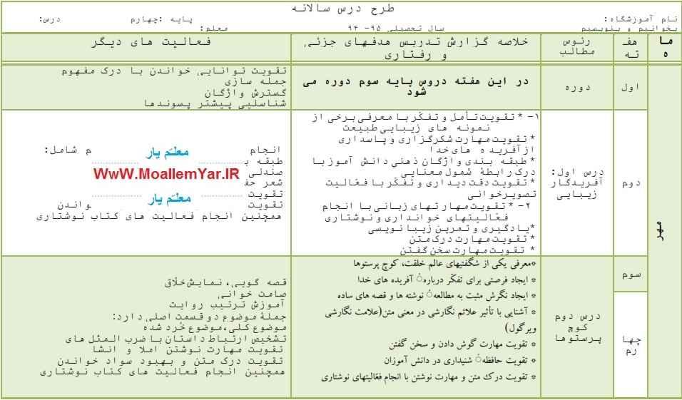 طرح درس سالانه فارسی پایه چهارم ابتدایی