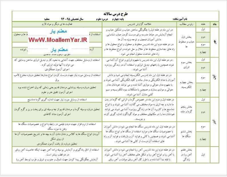 طرح درس سالانه علوم پایه چهارم ابتدایی (سال تحصیلی 95-94)