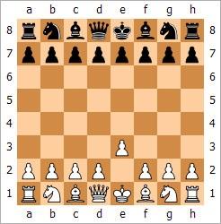 آموزش شطرنج