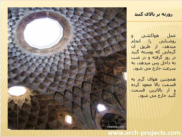 اقلیم در معماری اسلامی