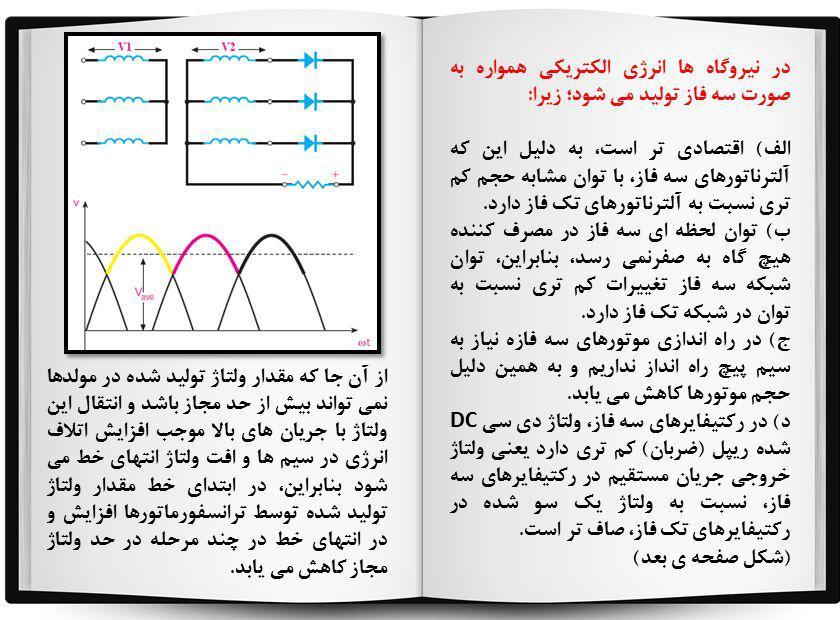 آموزش برق صنعتی جلسه16