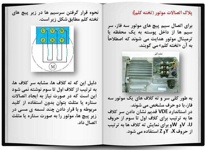 آموزش برق صنعتی جلسه21