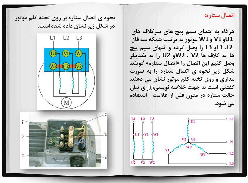 آموزش برق صنعتی جلسه24