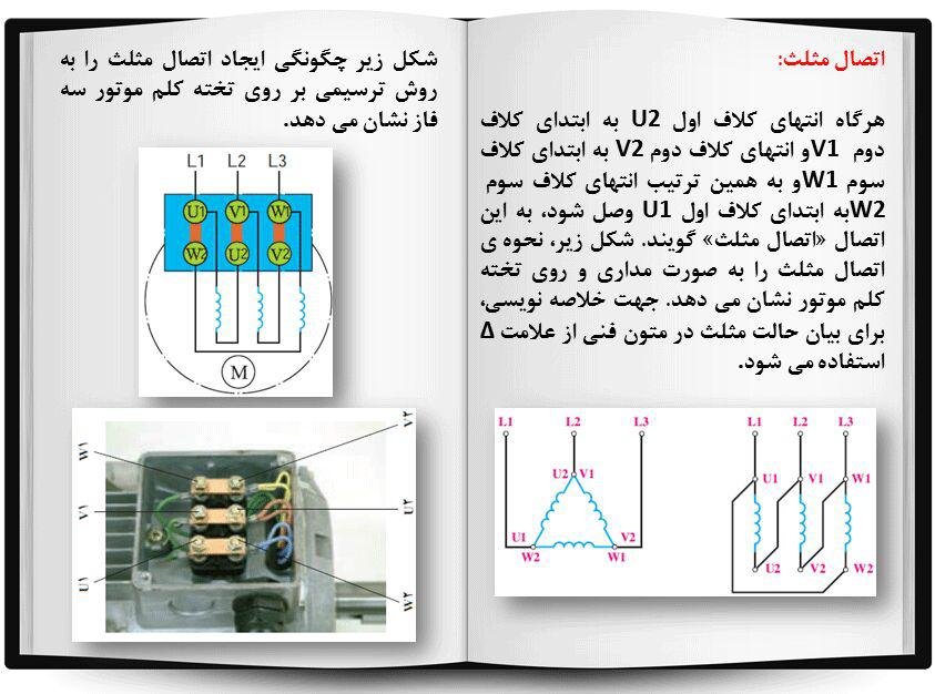 آموزش برق صنعتی جلسه25