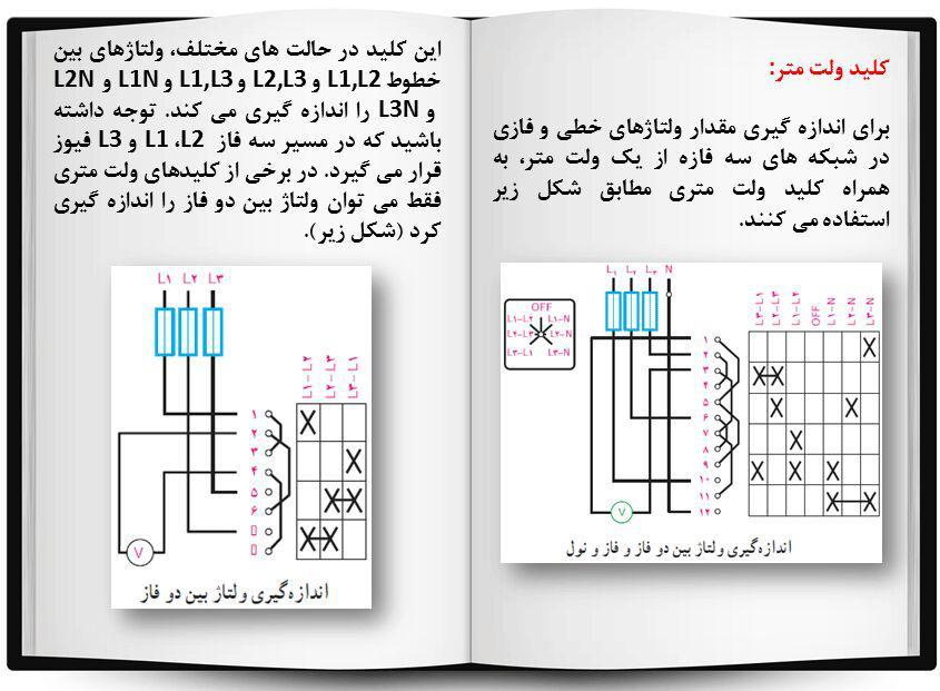آموزش برق صنعتی جلسه27