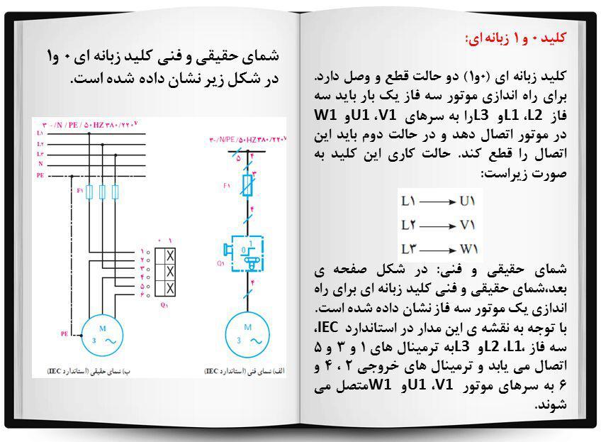 آموزش برق صنعتی جلسه44