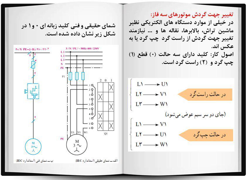آموزش برق صنعتی جلسه46