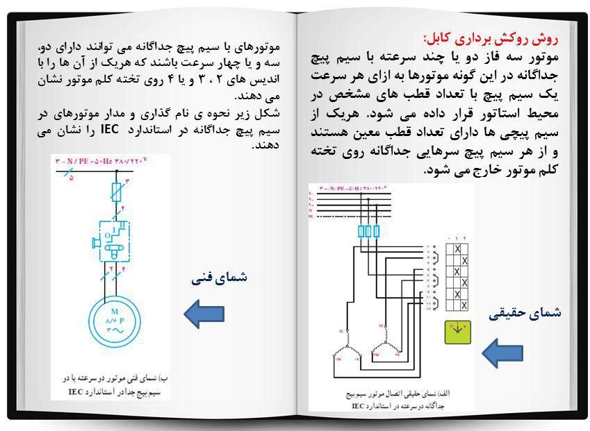 آموزش برق صنعتی جلسه48