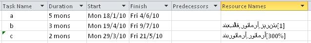 نمایش مقدارهای تخصیصِ غیر واحد در فیلد Resource Names