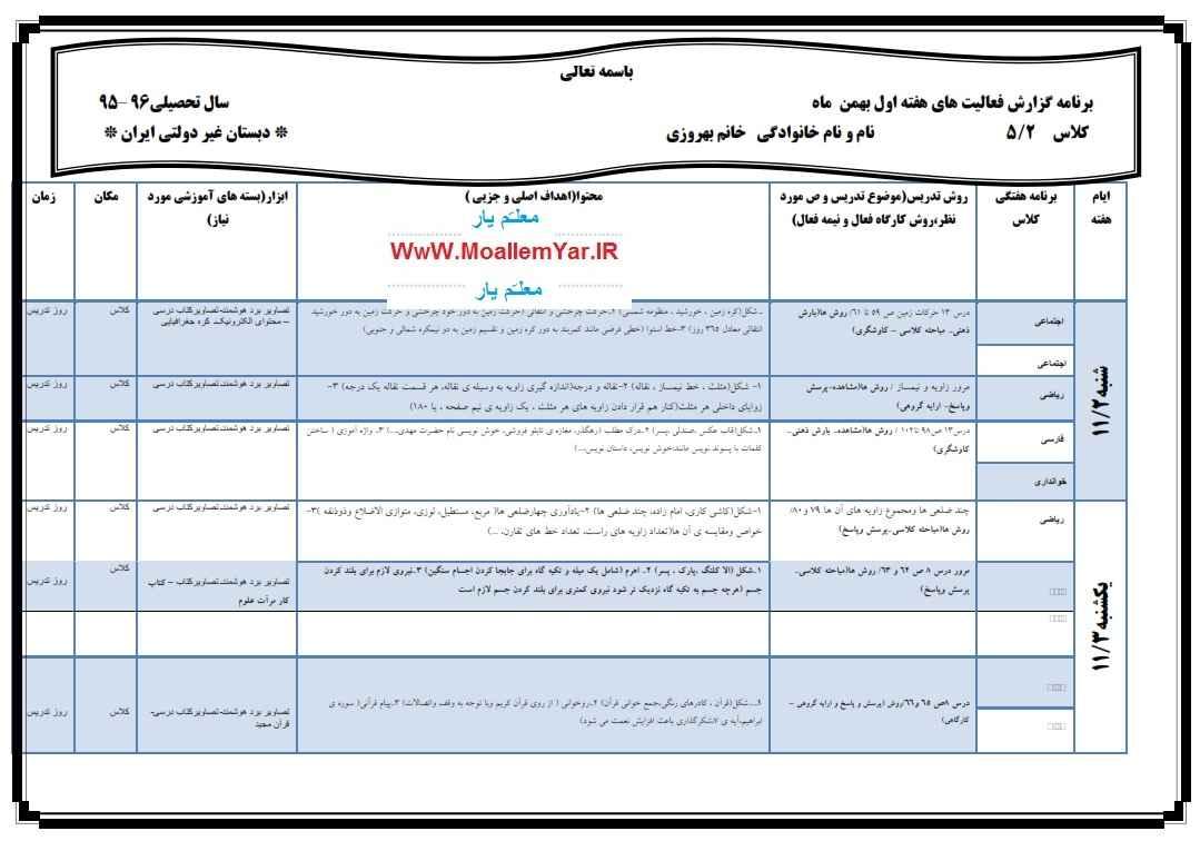 طرح درس هفته اول بهمن 95 پایه پنجم ابتدایی (سرکار خانم بهروزی) | WwW.MoallemYar.IR
