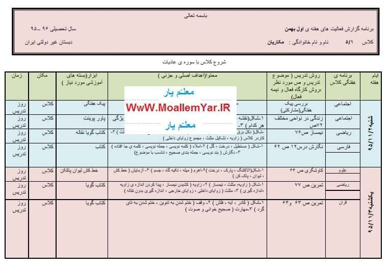 طرح درس هفته اول بهمن 95 پایه پنجم ابتدایی (سرکار خانم لیلا مکاریان) | WwW.MoallemYar.IR