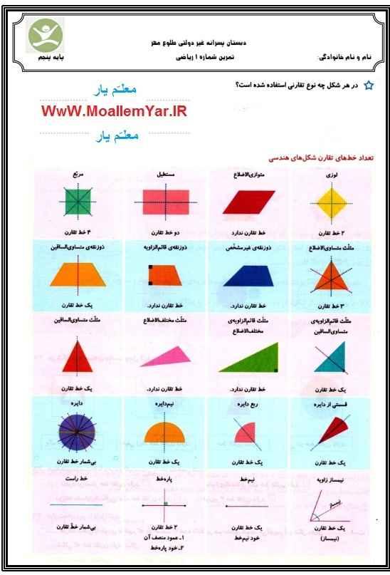 تکلیف آخر هفته ریاضی پنجم ابتدایی (بهمن 95) | WwW.MoallemYar.IR