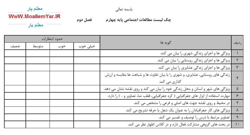 چک لیست فصل دوم مطالعات اجتماعی چهارم ابتدایی | WwW.MoallemYar.IR