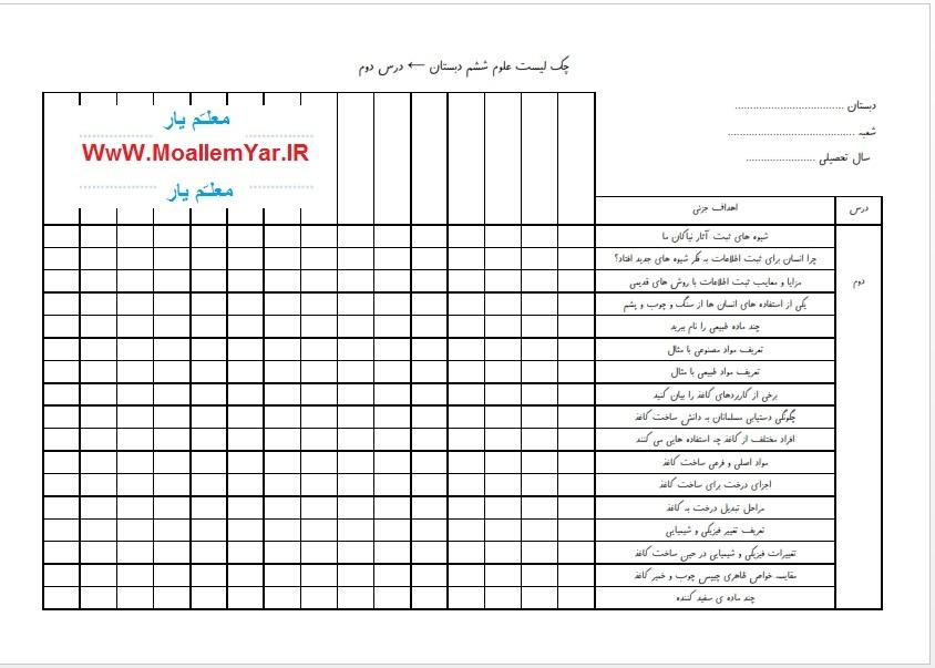 چک لیست تمامی درس های علوم ششم ابتدایی 95-96 | WwW.MoallemYar.IR