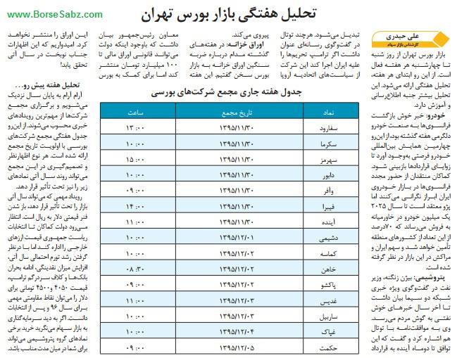 تحلیل هفتگی بازار بورس تهران از تاریخ 30 بهمن تا 4 اسفند 1395