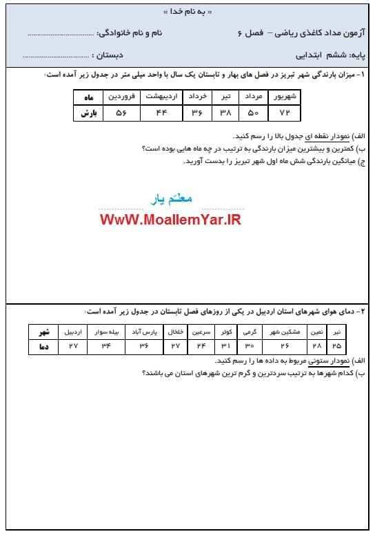 آزمون مداد کاغذی فصل ششم ریاضی ششم ابتدایی | WwW.MoallemYar.IR