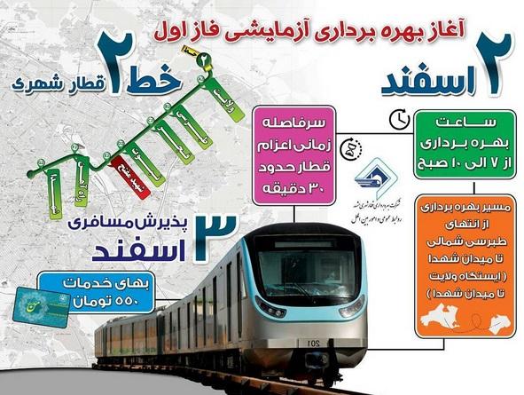 افتتاح فاز اول خط 2 مترو مشهد