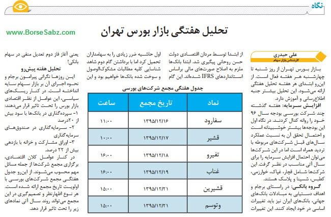 تحلیل هفتگی بازار بورس تهران از تاریخ 14 الی 19 اسفند 1395