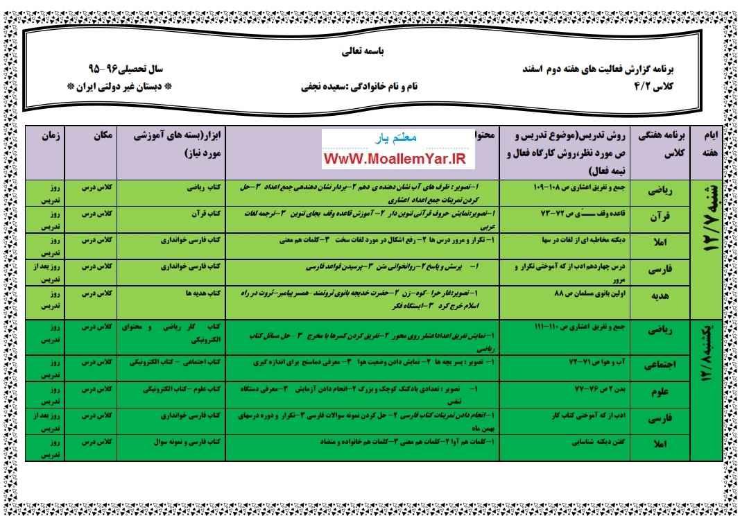 طرح درس هفته دوم اسفند چهارم ابتدایی (سعیده نجفی) | WwW.MoallemYar.IR
