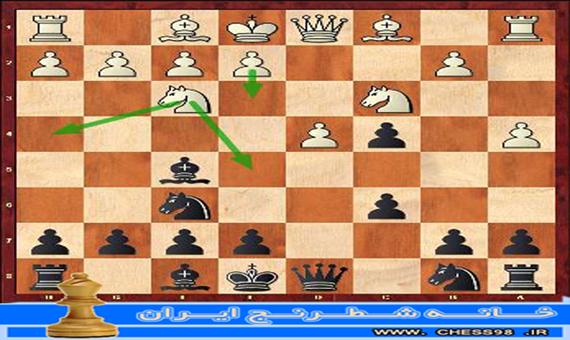 دانلود فایل آموزش کامل دفاع اسلاو | خانه شطرنج