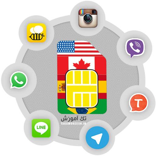 آموزش ساخت شماره مجازی بدون ریپورت در تلگرام